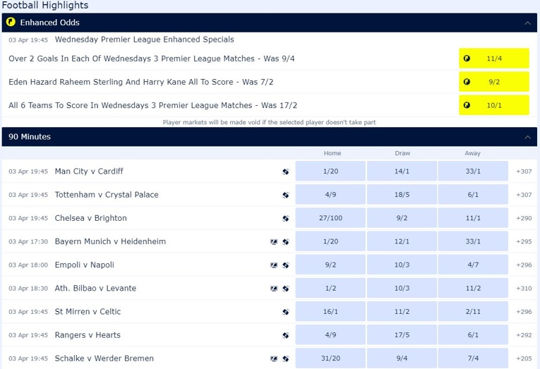 william hill markets and odds